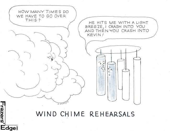 WindChimeRehearsalsLOGO